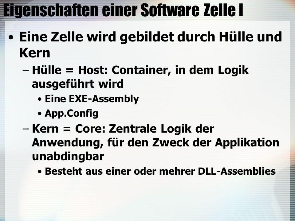 Eigenschaften einer Software Zelle I Eine Zelle wird gebildet durch Hülle und Kern –Hülle = Host: Container, in dem Logik ausgeführt wird Eine EXE-Assembly App.Config –Kern = Core: Zentrale Logik der Anwendung, für den Zweck der Applikation unabdingbar Besteht aus einer oder mehrer DLL-Assemblies