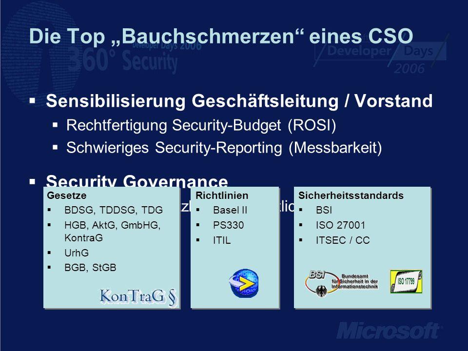 Die Top Bauchschmerzen eines CSO Sensibilisierung Geschäftsleitung / Vorstand Rechtfertigung Security-Budget (ROSI) Schwieriges Security-Reporting (Me