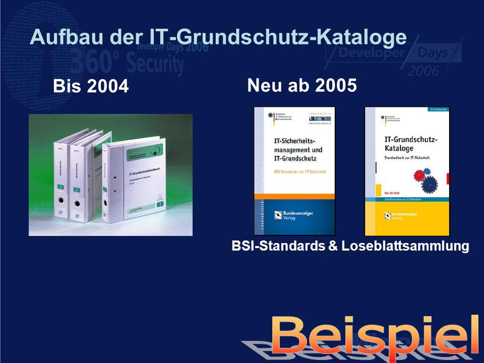 Aufbau der IT-Grundschutz-Kataloge Bis 2004 Neu ab 2005 BSI-Standards & Loseblattsammlung