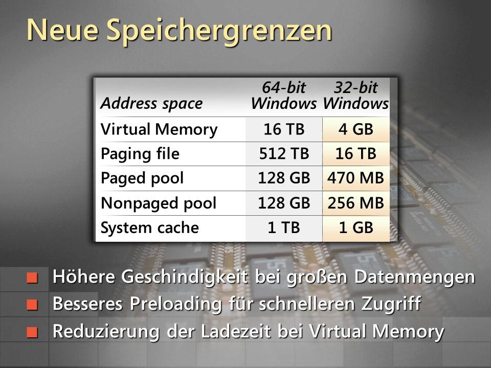 Address space 64-bit Windows 32-bit Windows Virtual Memory16 TB4 GB Paging file512 TB16 TB Paged pool128 GB470 MB Nonpaged pool128 GB256 MB System cache1 TB1 GB Höhere Geschindigkeit bei großen Datenmengen Höhere Geschindigkeit bei großen Datenmengen Besseres Preloading für schnelleren Zugriff Besseres Preloading für schnelleren Zugriff Reduzierung der Ladezeit bei Virtual Memory Reduzierung der Ladezeit bei Virtual Memory Neue Speichergrenzen