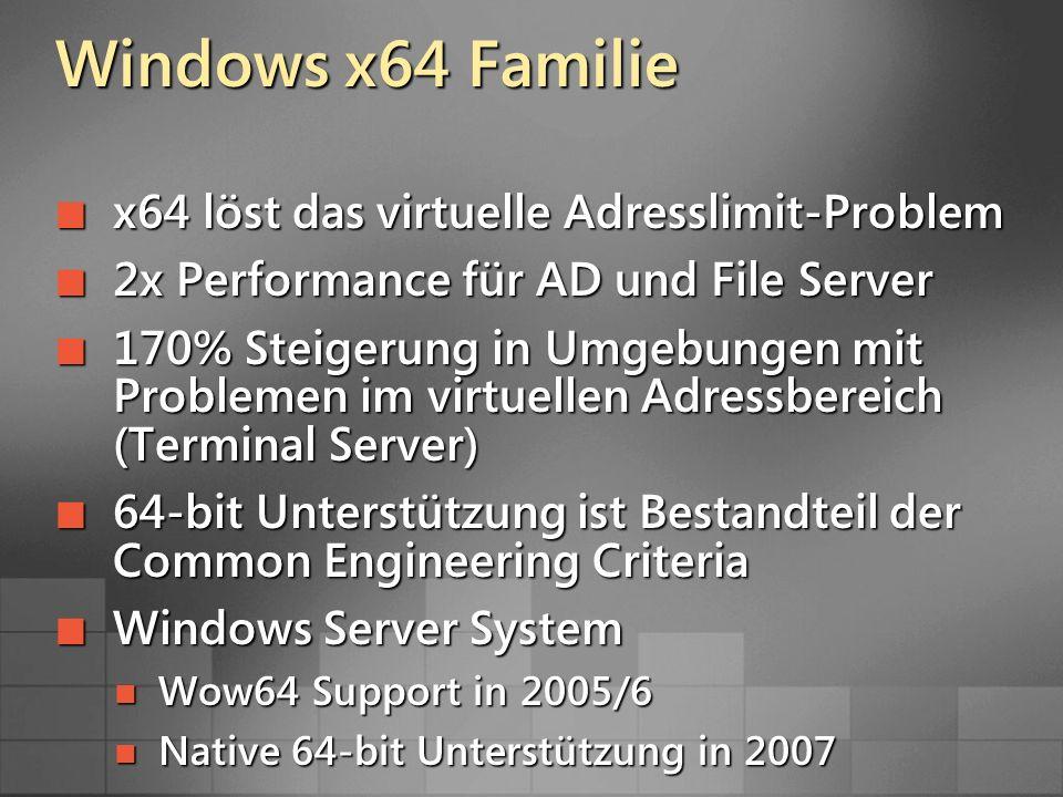Windows x64 Familie x64 löst das virtuelle Adresslimit-Problem x64 löst das virtuelle Adresslimit-Problem 2x Performance für AD und File Server 2x Performance für AD und File Server 170% Steigerung in Umgebungen mit Problemen im virtuellen Adressbereich (Terminal Server) 170% Steigerung in Umgebungen mit Problemen im virtuellen Adressbereich (Terminal Server) 64-bit Unterstützung ist Bestandteil der Common Engineering Criteria 64-bit Unterstützung ist Bestandteil der Common Engineering Criteria Windows Server System Windows Server System Wow64 Support in 2005/6 Wow64 Support in 2005/6 Native 64-bit Unterstützung in 2007 Native 64-bit Unterstützung in 2007