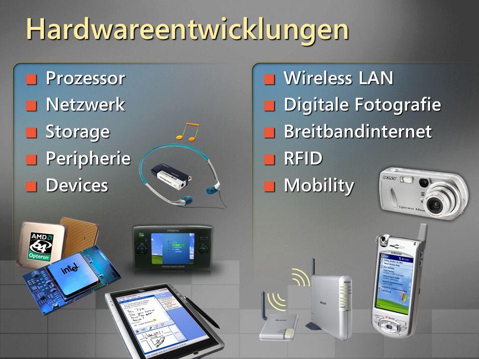 Prozessor Prozessor Netzwerk Netzwerk Storage Storage Peripherie Peripherie Devices Devices Wireless LAN Wireless LAN Digitale Fotografie Digitale Fotografie Breitbandinternet Breitbandinternet RFID RFID Mobility Mobility Hardwareentwicklungen