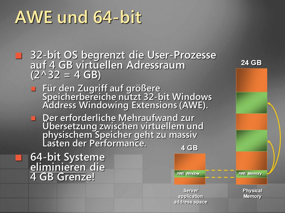 AWE und 64-bit 32-bit OS begrenzt die User-Prozesse auf 4 GB virtuellen Adressraum (2^32 = 4 GB) 32-bit OS begrenzt die User-Prozesse auf 4 GB virtuellen Adressraum (2^32 = 4 GB) Für den Zugriff auf größere Speicherbereiche nutzt 32-bit Windows Address Windowing Extensions (AWE).