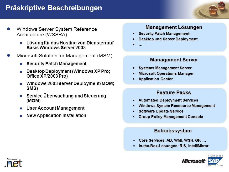TM Präskriptive Beschreibungen Windows Server System Reference Architecture (WSSRA) Lösung für das Hosting von Diensten auf Basis Windows Server 2003
