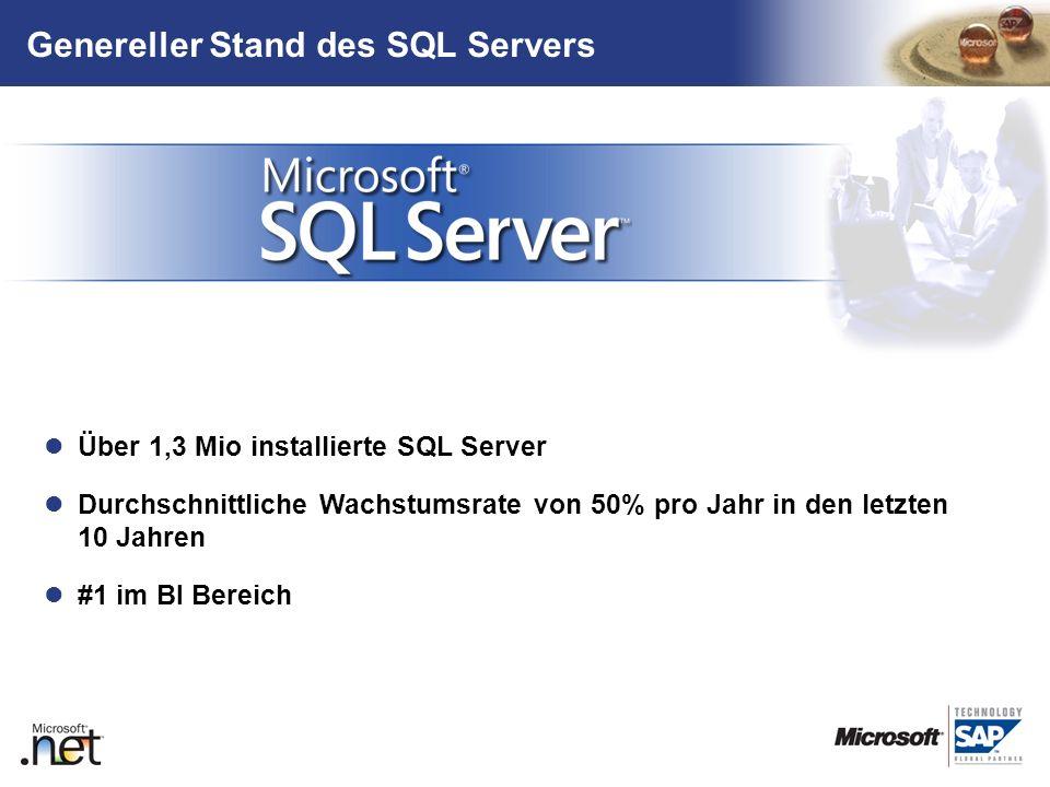 TM Über 1,3 Mio installierte SQL Server Durchschnittliche Wachstumsrate von 50% pro Jahr in den letzten 10 Jahren #1 im BI Bereich Genereller Stand de