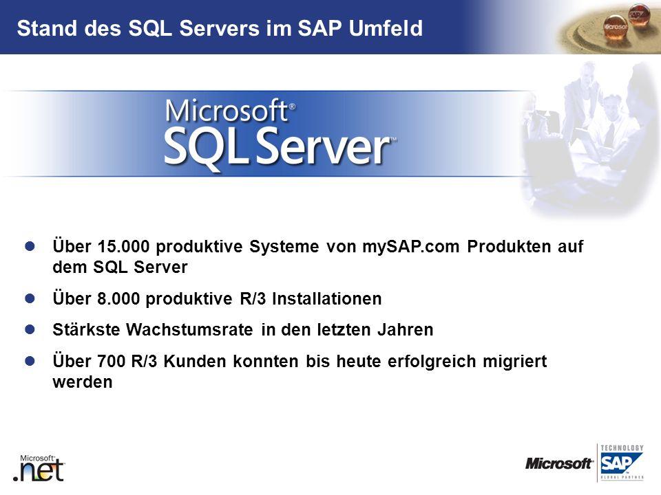 TM Über 15.000 produktive Systeme von mySAP.com Produkten auf dem SQL Server Über 8.000 produktive R/3 Installationen Stärkste Wachstumsrate in den le