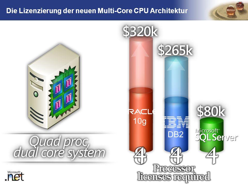 TM 10g DB2 Die Lizenzierung der neuen Multi-Core CPU Architektur