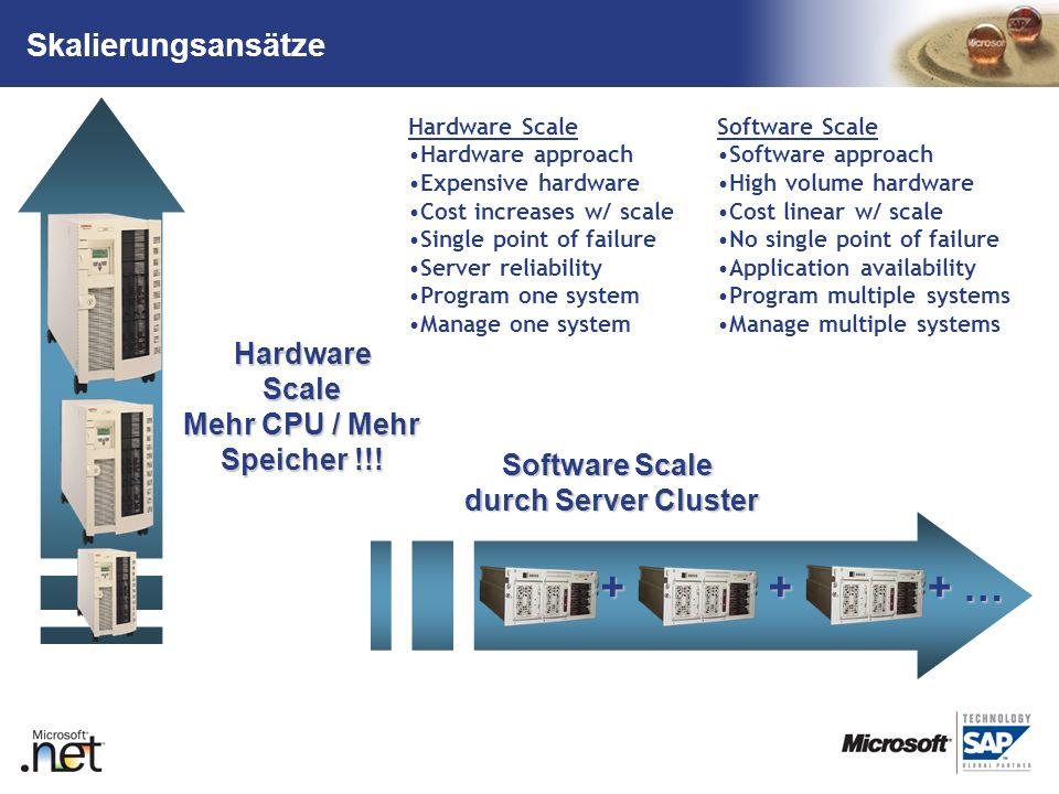TM Skalierungsansätze HardwareScale Mehr CPU / Mehr Speicher !!! Hardware Scale Hardware approach Expensive hardware Cost increases w/ scale Single po