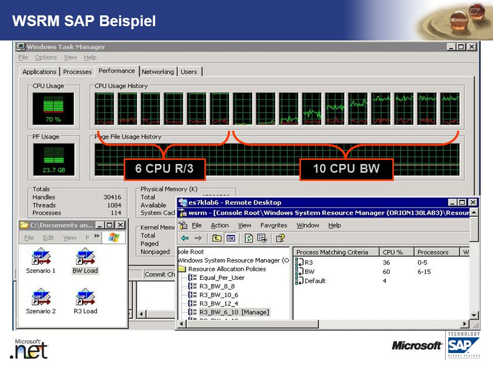 TM mySAP 3.0 BI 3.0 SAP Gate- way SAP MOLAP Bridge MS Analysis Services 2000 OleDb / ODBC Datasource Rfc Reg.