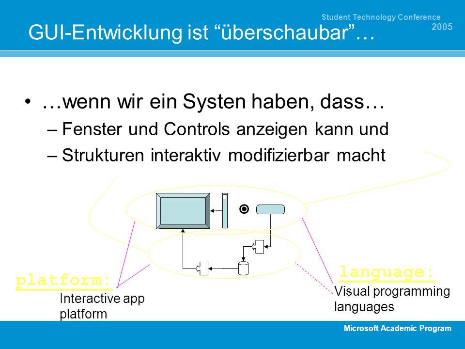 Microsoft Academic Program Student Technology Conference 2005 GUI-Entwicklung ist überschaubar… …wenn wir ein Systen haben, dass… –Fenster und Control