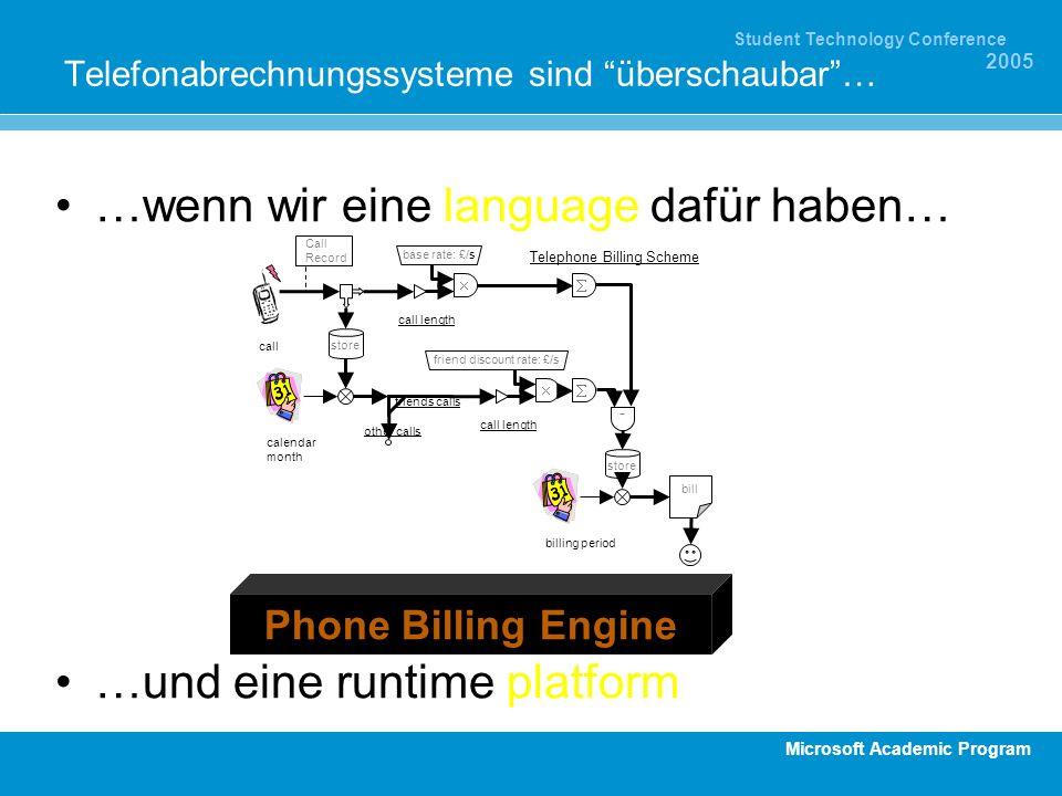 Microsoft Academic Program Student Technology Conference 2005 …wenn wir eine language dafür haben… …und eine runtime platform Telefonabrechnungssystem