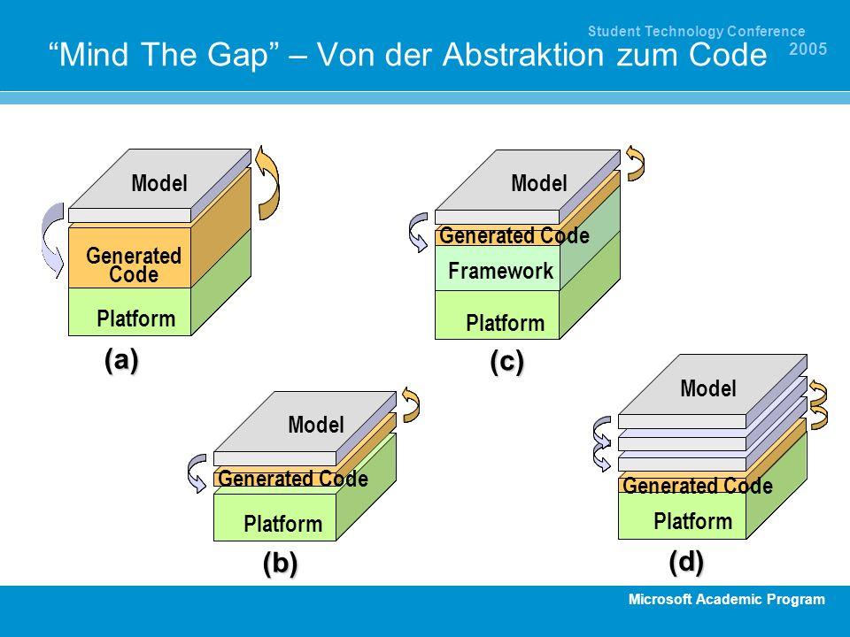 Microsoft Academic Program Student Technology Conference 2005 Mind The Gap – Von der Abstraktion zum Code