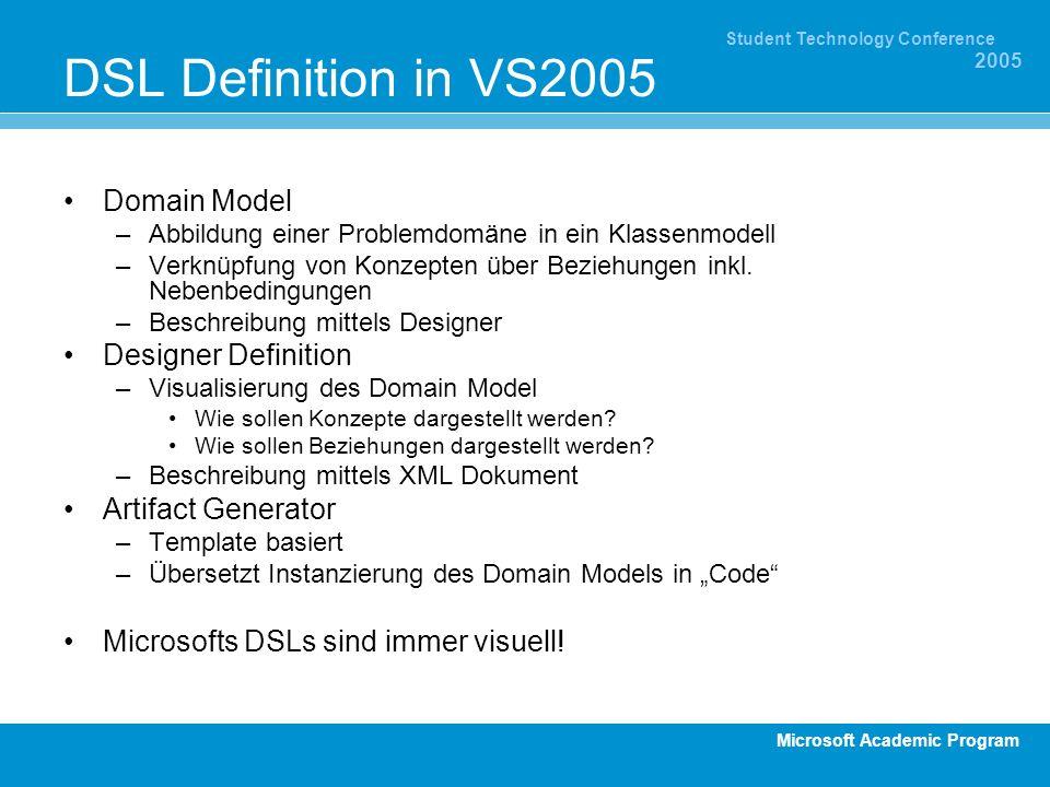 Microsoft Academic Program Student Technology Conference 2005 DSL Definition in VS2005 Domain Model –Abbildung einer Problemdomäne in ein Klassenmodel