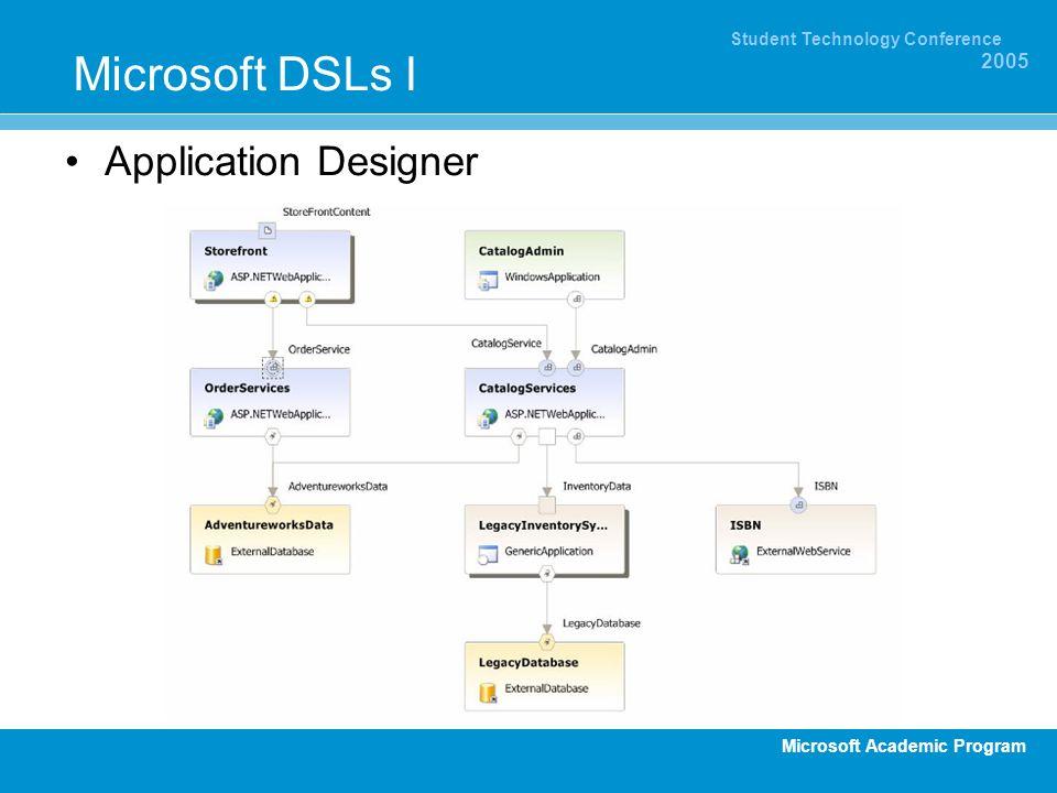 Microsoft Academic Program Student Technology Conference 2005 Microsoft DSLs I Application Designer