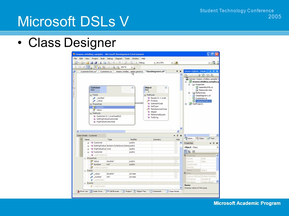Microsoft Academic Program Student Technology Conference 2005 Microsoft DSLs V Class Designer