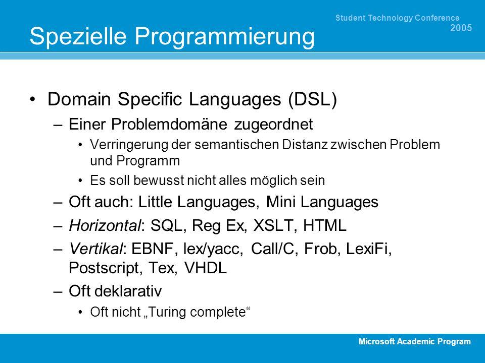 Microsoft Academic Program Student Technology Conference 2005 DSL Definition in VS2005 Domain Model –Abbildung einer Problemdomäne in ein Klassenmodell –Verknüpfung von Konzepten über Beziehungen inkl.