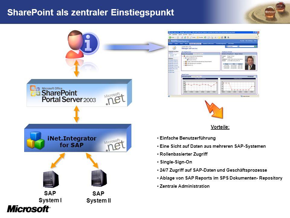 TM SharePoint als zentraler Einstiegspunkt SAP System I SAP System II Vorteile: Einfache Benutzerführung Eine Sicht auf Daten aus mehreren SAP-Systeme