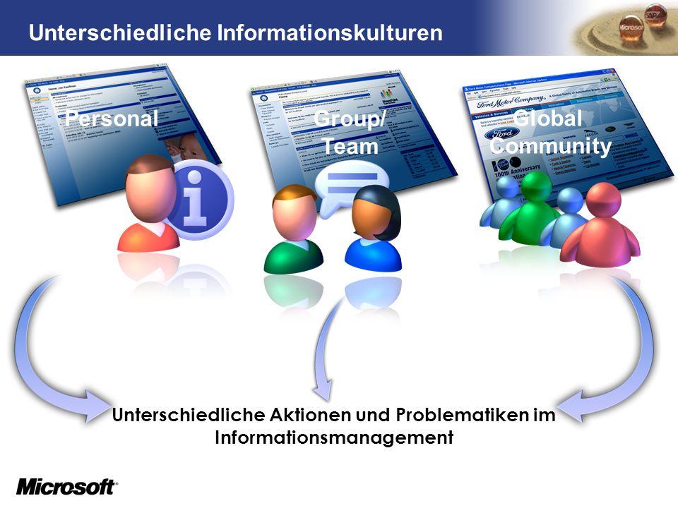 TM Unterschiedliche Informationskulturen Personal Group/ Team Global Community Unterschiedliche Aktionen und Problematiken im Informationsmanagement