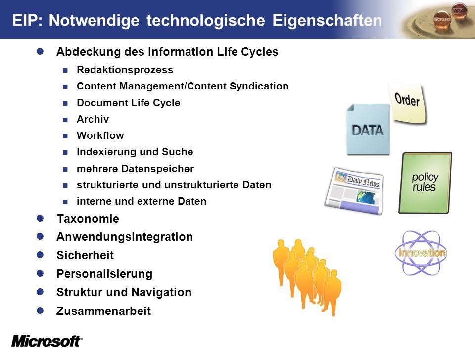 TM EIP: Notwendige technologische Eigenschaften Abdeckung des Information Life Cycles Redaktionsprozess Content Management/Content Syndication Documen