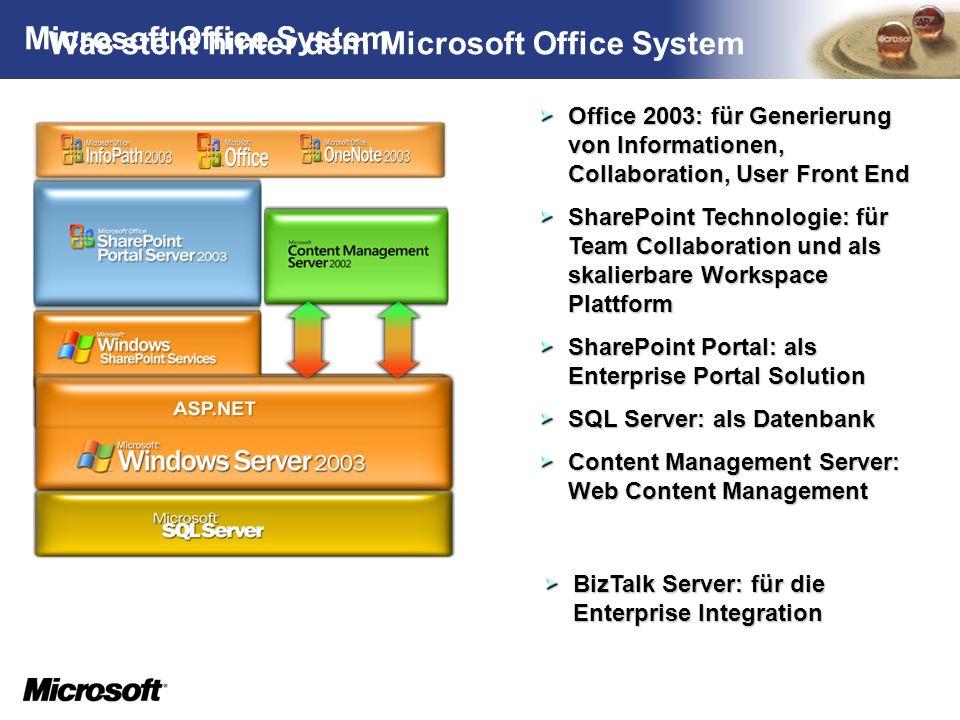 TM Microsoft Office System Office 2003: für Generierung von Informationen, Collaboration, User Front End SharePoint Technologie: für Team Collaboratio