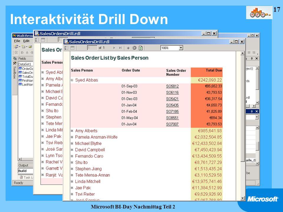 17 Microsoft BI-Day Nachmittag Teil 2 Interaktivität Drill Down