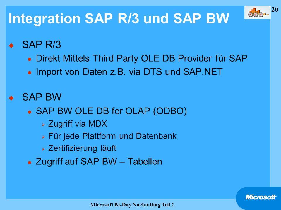 20 Microsoft BI-Day Nachmittag Teil 2 Integration SAP R/3 und SAP BW u SAP R/3 l Direkt Mittels Third Party OLE DB Provider für SAP l Import von Daten