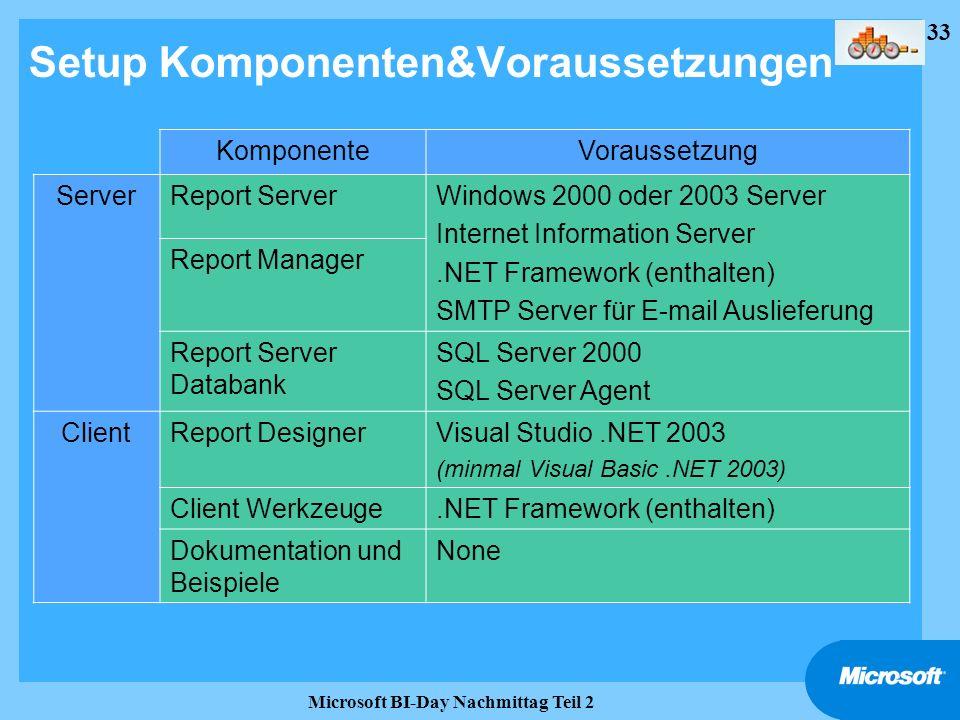 33 Microsoft BI-Day Nachmittag Teil 2 Setup Komponenten&Voraussetzungen KomponenteVoraussetzung ServerReport ServerWindows 2000 oder 2003 Server Inter