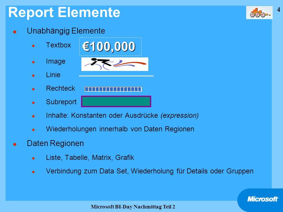 4 Microsoft BI-Day Nachmittag Teil 2 Report Elemente u Unabhängig Elemente l Textbox l Image l Linie l Rechteck l Subreport l Inhalte: Konstanten oder