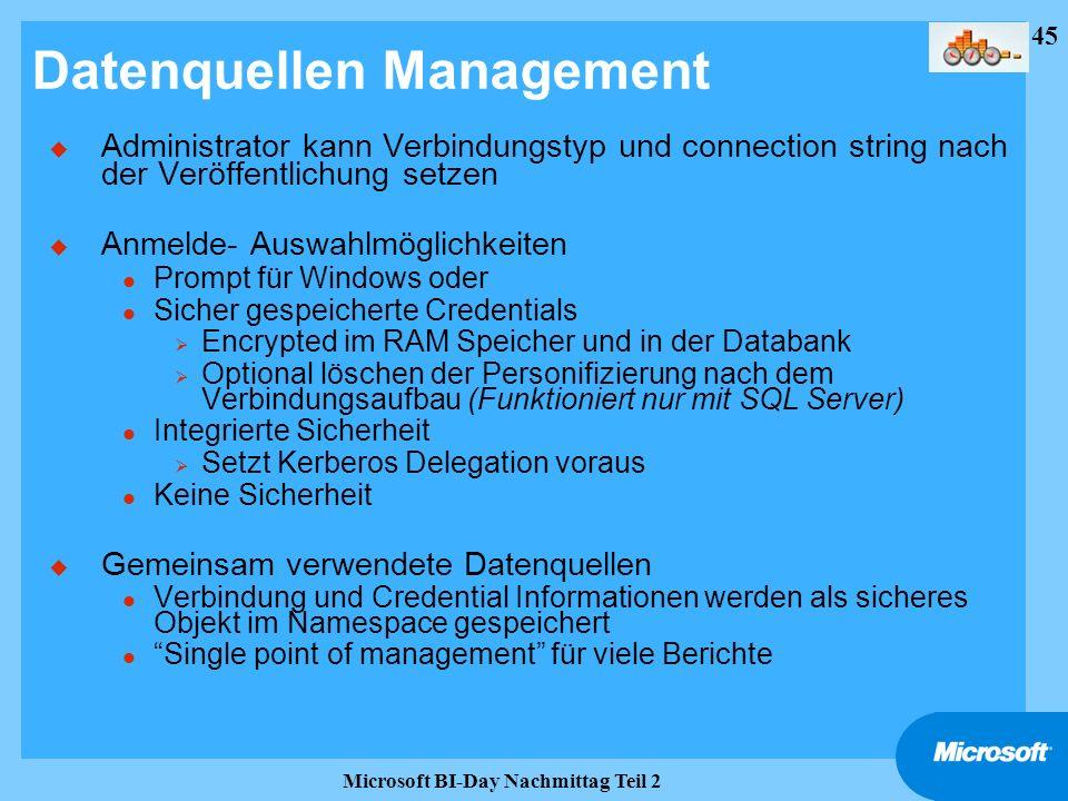 45 Microsoft BI-Day Nachmittag Teil 2 Datenquellen Management u Administrator kann Verbindungstyp und connection string nach der Veröffentlichung setz