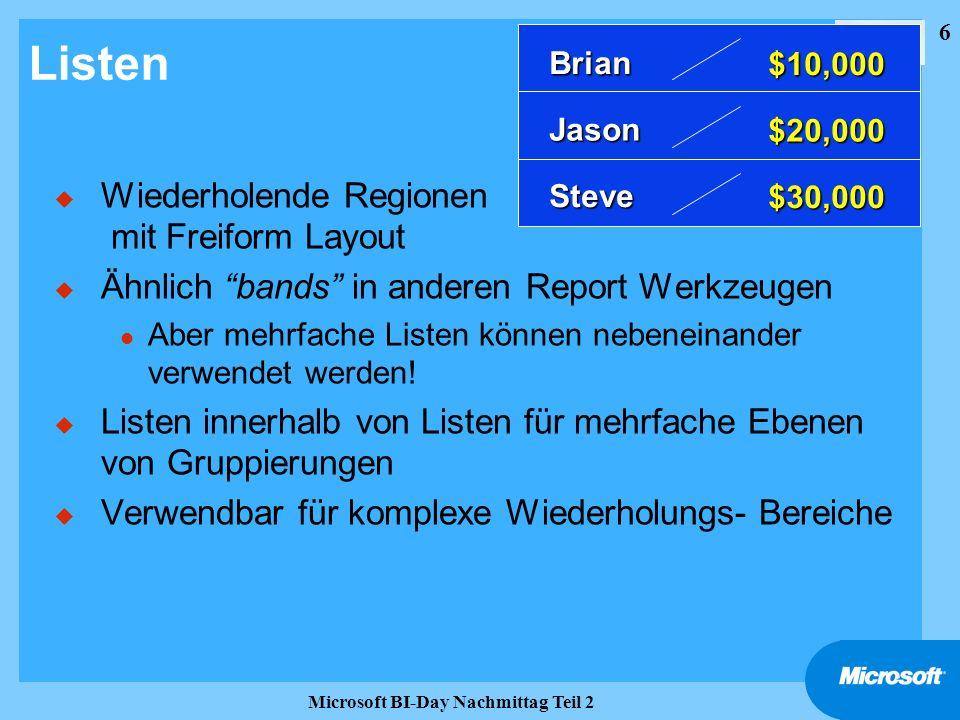 6 Microsoft BI-Day Nachmittag Teil 2 Listen u Wiederholende Regionen mit Freiform Layout u Ähnlich bands in anderen Report Werkzeugen l Aber mehrfache