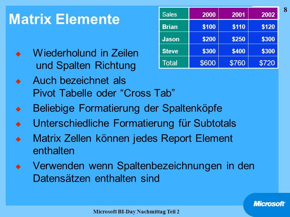 9 Microsoft BI-Day Nachmittag Teil 2 Grafiken u Daten aus Feldern innerhalb der Data Sets l Oder aus Ausdrücken (expressions) u Umfangreiche Grafik-eigenschaften und -typen u Verwendet Dundas Chart Komponenten