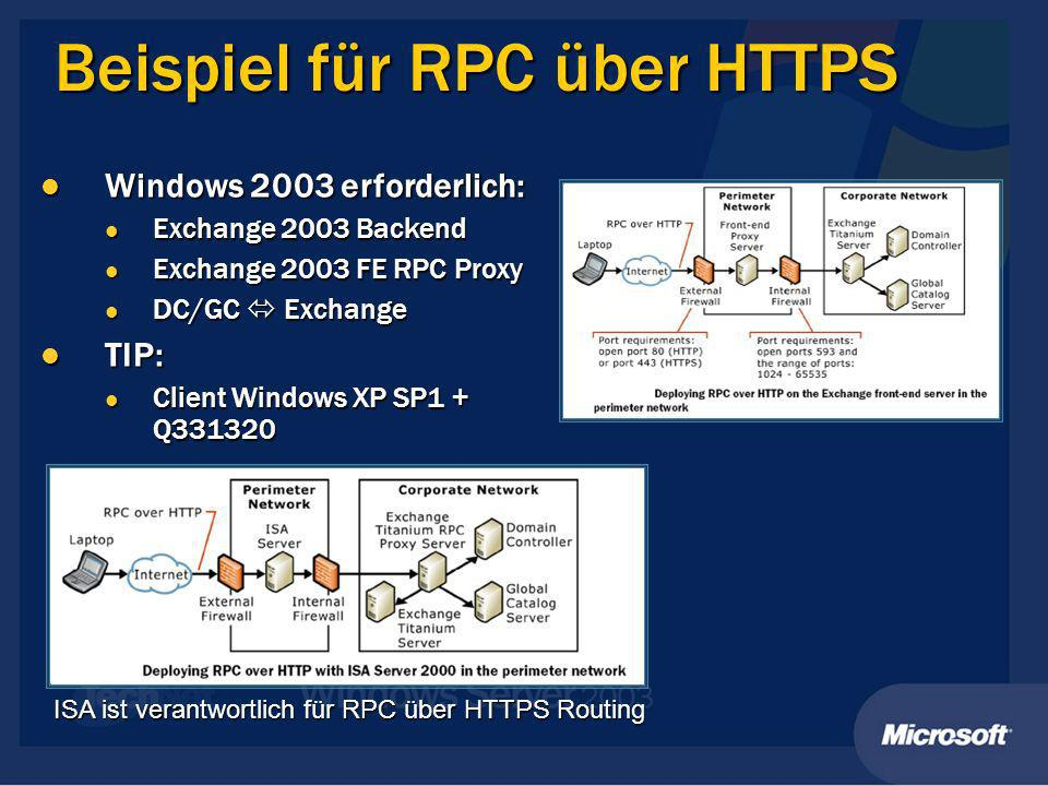 Beispiel für RPC über HTTPS Windows 2003 erforderlich: Windows 2003 erforderlich: Exchange 2003 Backend Exchange 2003 Backend Exchange 2003 FE RPC Proxy Exchange 2003 FE RPC Proxy DC/GC Exchange DC/GC Exchange TIP: TIP: Client Windows XP SP1 + Q331320 Client Windows XP SP1 + Q331320 ISA ist verantwortlich für RPC über HTTPS Routing