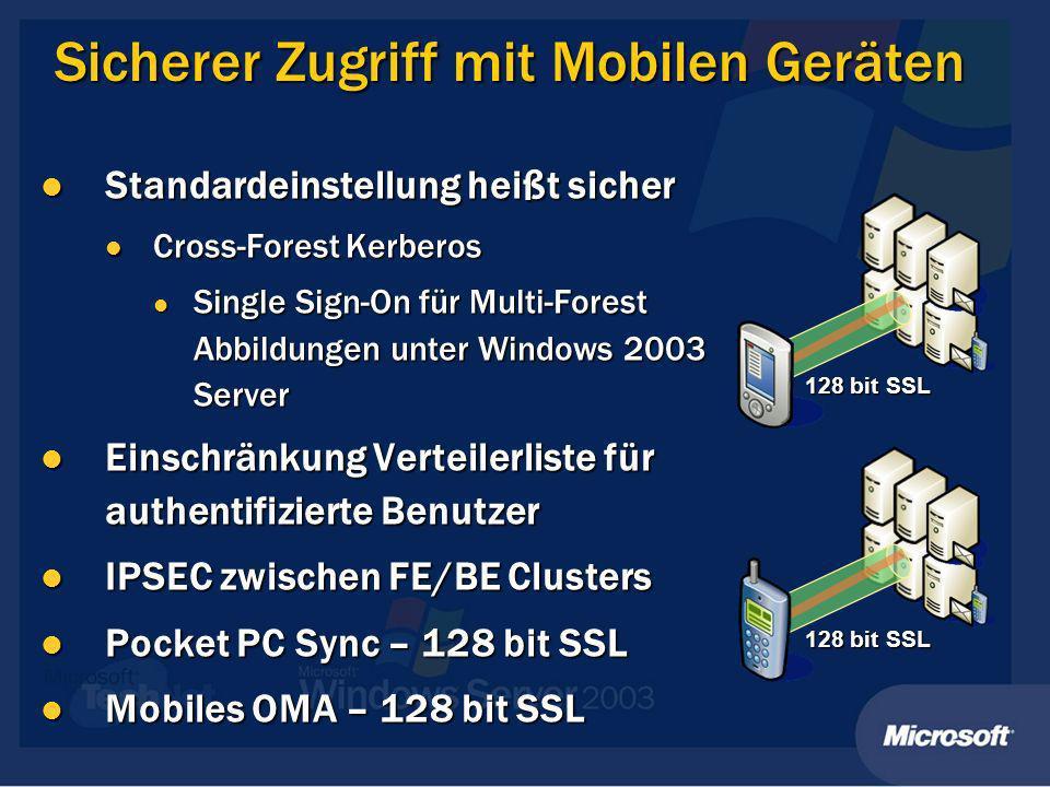 Sicherer Zugriff mit Mobilen Geräten Standardeinstellung heißt sicher Standardeinstellung heißt sicher Cross-Forest Kerberos Cross-Forest Kerberos Single Sign-On für Multi-Forest Abbildungen unter Windows 2003 Server Single Sign-On für Multi-Forest Abbildungen unter Windows 2003 Server Einschränkung Verteilerliste für authentifizierte Benutzer Einschränkung Verteilerliste für authentifizierte Benutzer IPSEC zwischen FE/BE Clusters IPSEC zwischen FE/BE Clusters Pocket PC Sync – 128 bit SSL Pocket PC Sync – 128 bit SSL Mobiles OMA – 128 bit SSL Mobiles OMA – 128 bit SSL 128 bit SSL