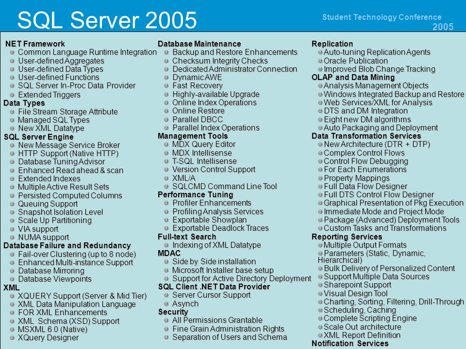 Microsoft Academic Program Student Technology Conference 2005.NET Framework Common Language Runtime Integration User-defined Aggregates User-defined D