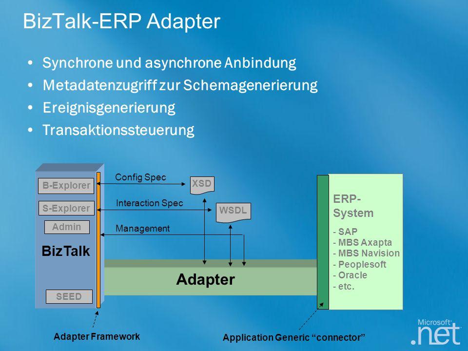 BizTalk-ERP Adapter ERP- System - SAP - MBS Axapta - MBS Navision - Peoplesoft - Oracle - etc. Adapter BizTalk Adapter Framework Application Generic c