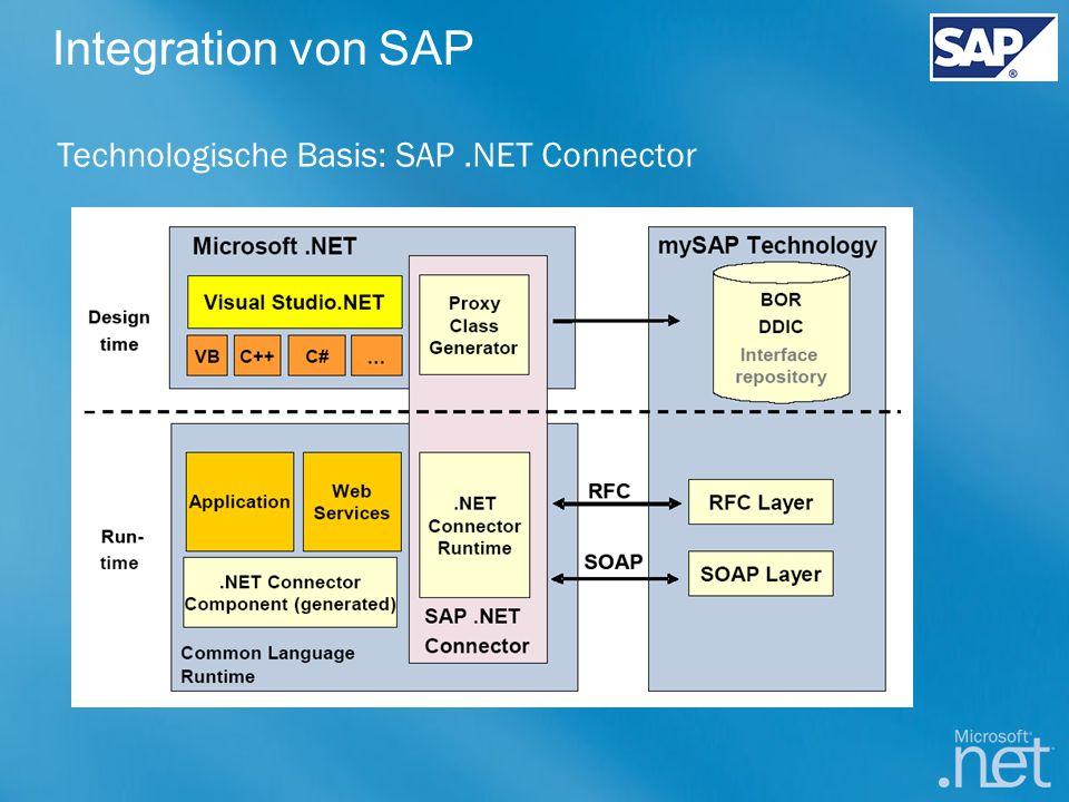 Integration von SAP Technologische Basis: SAP.NET Connector