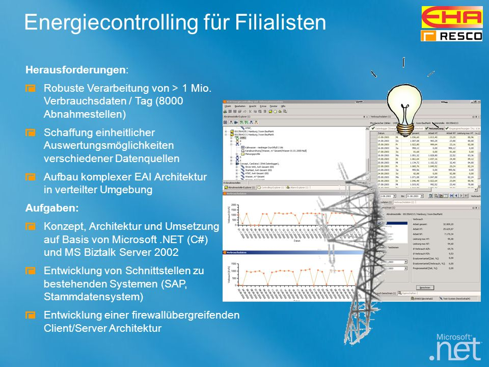 Energiecontrolling für Filialisten Herausforderungen: Robuste Verarbeitung von > 1 Mio. Verbrauchsdaten / Tag (8000 Abnahmestellen) Schaffung einheitl