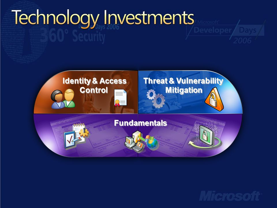 Identity & Access Control Threat & Vulnerability Mitigation Fundamentals