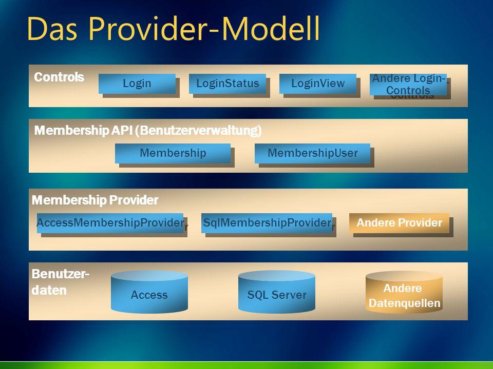 Das Provider-Modell Membership API (Benutzerverwaltung) Benutzer- daten Access Andere Datenquellen Controls Login LoginStatus LoginView AccessMembersh
