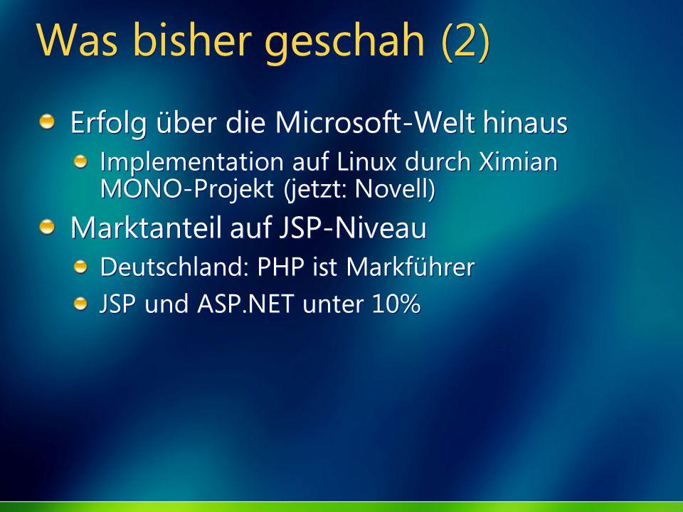 Was bisher geschah (2) Erfolg über die Microsoft-Welt hinaus Implementation auf Linux durch Ximian MONO-Projekt (jetzt: Novell) Marktanteil auf JSP-Niveau Deutschland: PHP ist Markführer JSP und ASP.NET unter 10% Erfolg über die Microsoft-Welt hinaus Implementation auf Linux durch Ximian MONO-Projekt (jetzt: Novell) Marktanteil auf JSP-Niveau Deutschland: PHP ist Markführer JSP und ASP.NET unter 10%