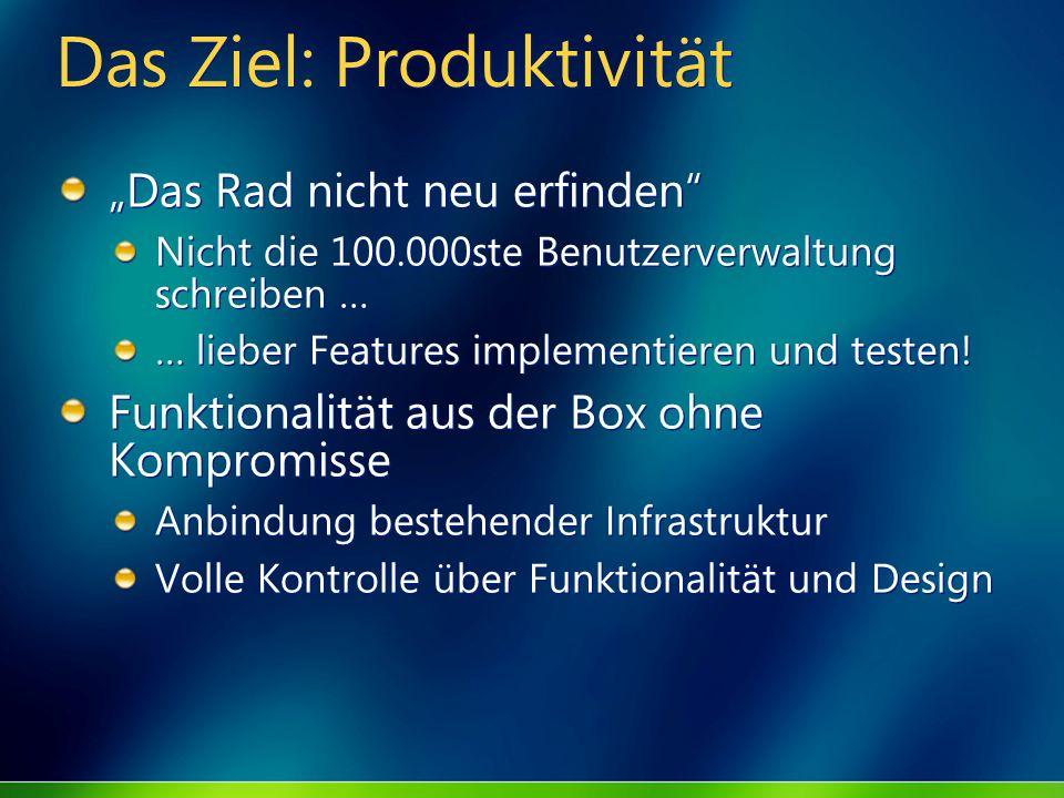 Das Ziel: Produktivität Das Rad nicht neu erfinden Nicht die 100.000ste Benutzerverwaltung schreiben … … lieber Features implementieren und testen.