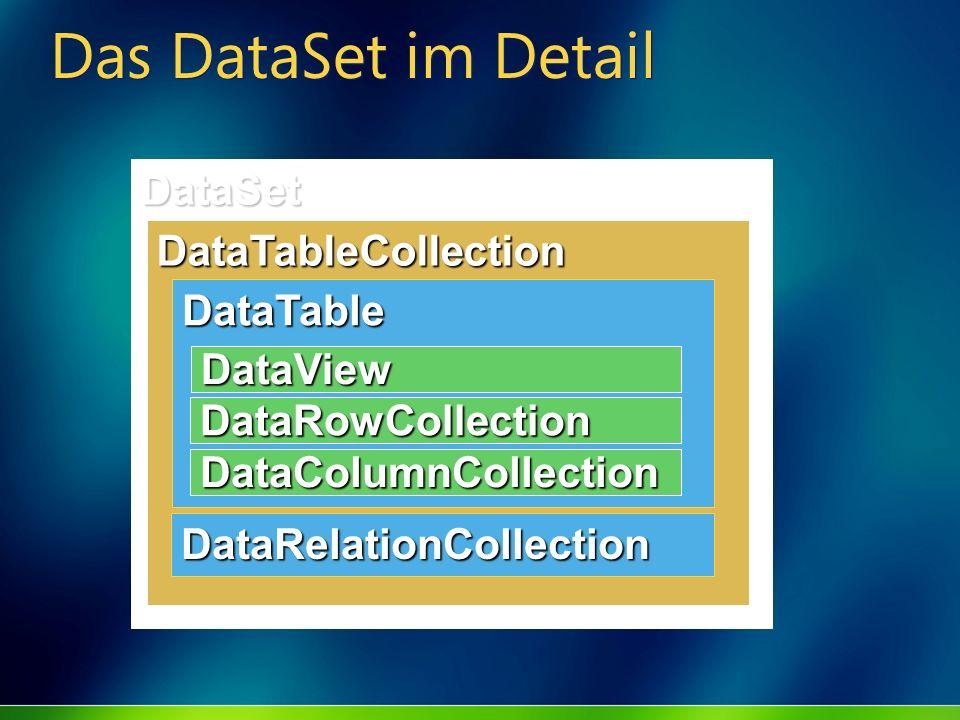 Das DataSet im Detail DataSet DataTableCollection DataTable DataView DataRowCollection DataColumnCollection DataRelationCollection