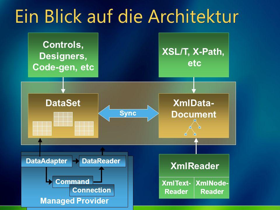 Ein Blick auf die Architektur Managed Provider DataReader Command Connection Sync Controls, Designers, Code-gen, etc DataSet XmlReader XmlText- Reader
