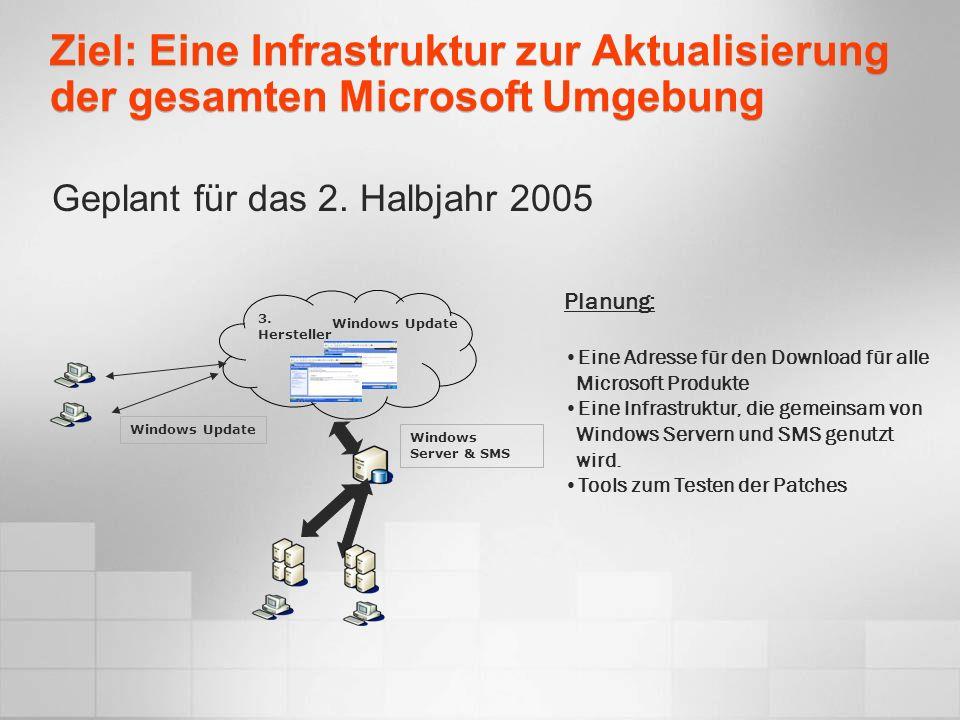 Ziel: Eine Infrastruktur zur Aktualisierung der gesamten Microsoft Umgebung Geplant für das 2. Halbjahr 2005 Windows Server & SMS Windows Update 3. He
