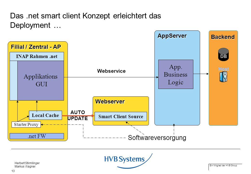 Ein Mitglied der HVB Group Herbert Stirmlinger Markus Wagner 13 Das.net smart client Konzept erleichtert das Deployment … Backend AppServer Filial / Z