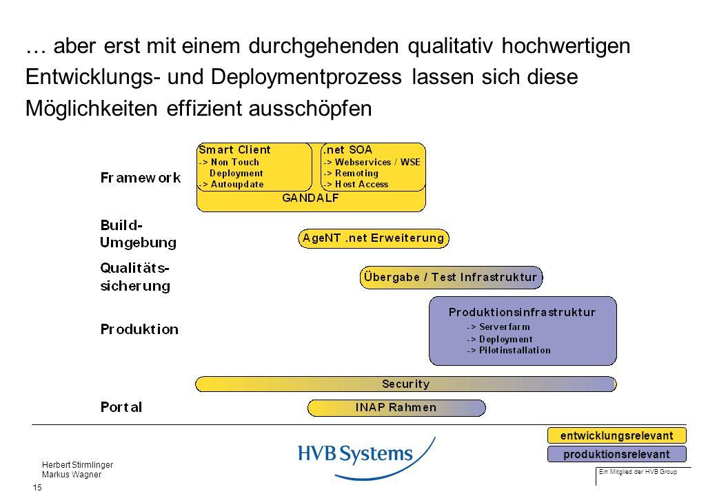 Ein Mitglied der HVB Group Herbert Stirmlinger Markus Wagner 15 entwicklungsrelevant … aber erst mit einem durchgehenden qualitativ hochwertigen Entwi