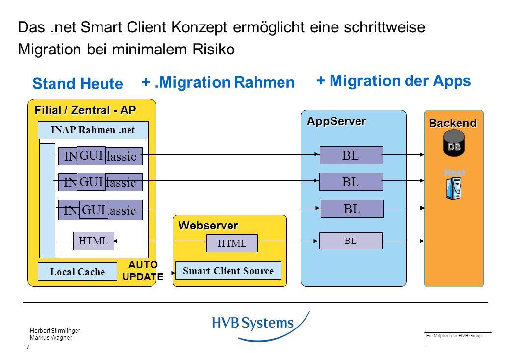 Ein Mitglied der HVB Group Herbert Stirmlinger Markus Wagner 17 Das.net Smart Client Konzept ermöglicht eine schrittweise Migration bei minimalem Risi