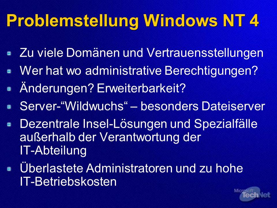 Problemstellung Windows NT 4 Zu viele Domänen und Vertrauensstellungen Wer hat wo administrative Berechtigungen? Änderungen? Erweiterbarkeit? Server-W