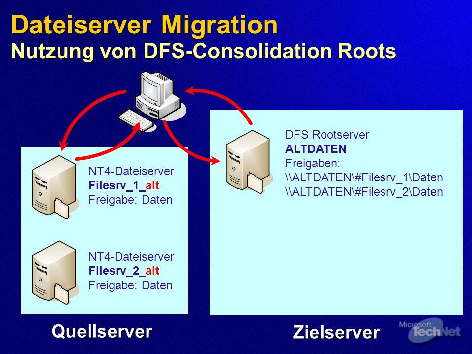Dateiserver Migration Nutzung von DFS-Consolidation Roots NT4-Dateiserver Filesrv_1_alt Freigabe: Daten NT4-Dateiserver Filesrv_2_alt Freigabe: Daten Quellserver DFS Rootserver ALTDATEN Freigaben: \\ALTDATEN\#Filesrv_1\Daten \\ALTDATEN\#Filesrv_2\Daten Zielserver