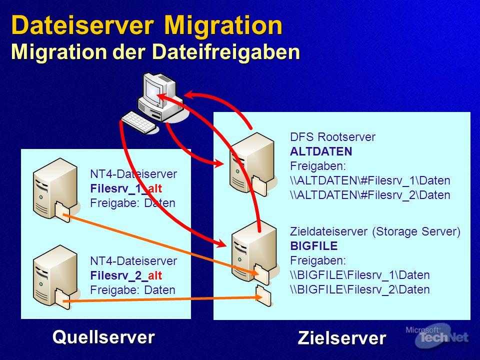 Dateiserver Migration Migration der Dateifreigaben NT4-Dateiserver Filesrv_1_alt Freigabe: Daten NT4-Dateiserver Filesrv_2_alt Freigabe: Daten Quellserver DFS Rootserver ALTDATEN Freigaben: \\ALTDATEN\#Filesrv_1\Daten \\ALTDATEN\#Filesrv_2\Daten Zielserver Zieldateiserver (Storage Server) BIGFILE Freigaben: \\BIGFILE\Filesrv_1\Daten \\BIGFILE\Filesrv_2\Daten